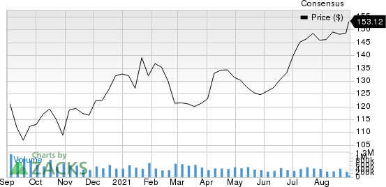 Southwest Gas Corporation Price and Consensus