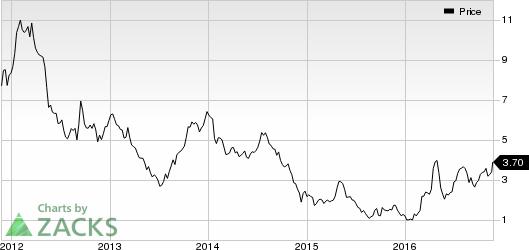 Companhia Siderurgica Nacional (SID) Jumps: Stock Up 9%