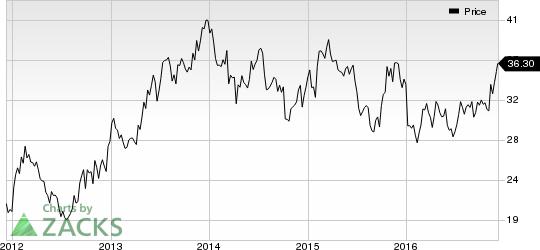 General Motors' (GM) November Sales Jump 7% Y/Y in China