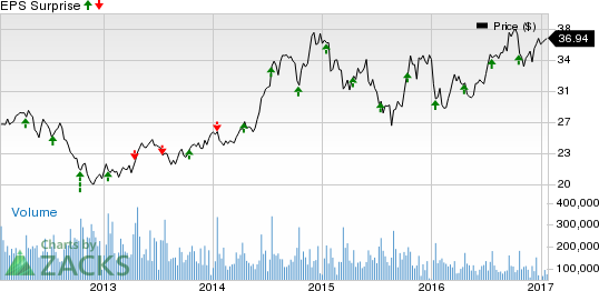 Intel (INTC) to Report Q4 Earnings: A Beat in the Cards?