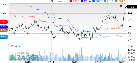 Why Is Philip Morris (PM) Up 11.5% Since the Last Earnings Report?