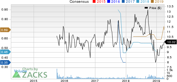 J. Alexander's Holdings, Inc. Price and Consensus