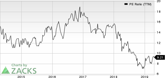 SYNNEX Corporation PE Ratio (TTM)