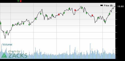 REIT Stocks' Q2 Earnings to Watch: BDN, EGP, LHO, SLG, CCI