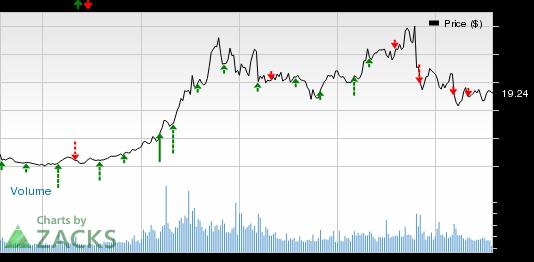 Peek Into Aug 1 Healthcare Stocks' Q2 Earnings: ADUS, THC
