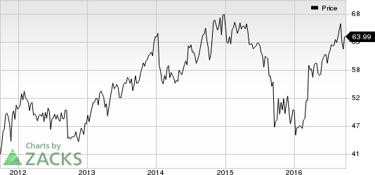 CLARCOR Increases Dividend by 14%, Shares Rise Marginally