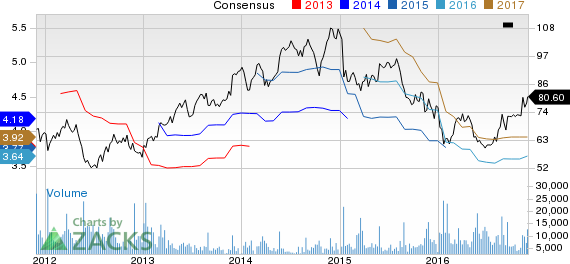 Can Tiffany's (TIF) Growth Efforts Help it Sustain Momentum?