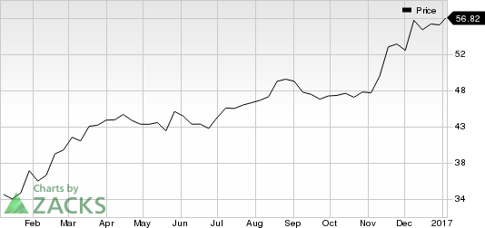 looking for a top momentum stock  3 reasons why toro  ttc