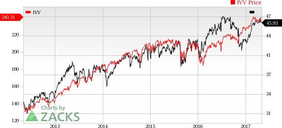 Auto Stock Roundup: F, GM, TSLA, PAG, HMC
