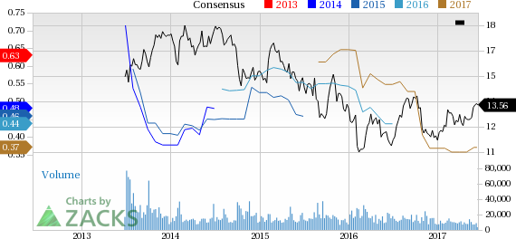 Why Is News Corp (NWSA) Up 5.1% Since the Last Earnings Report?