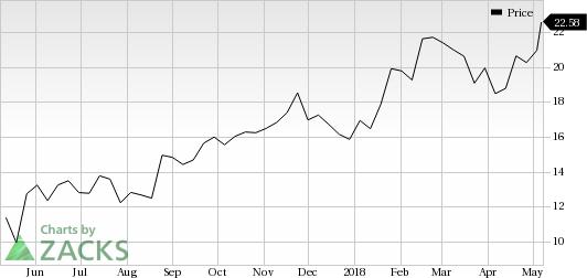 Pure Storage Pstg Catches Eye Stock Jumps 77 Nasdaq