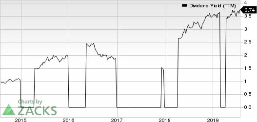 KB Financial Group Inc Dividend Yield (TTM)