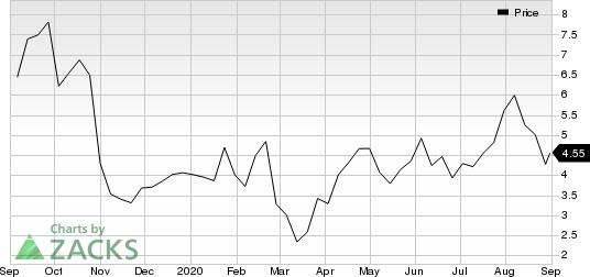Casa Systems, Inc. Price