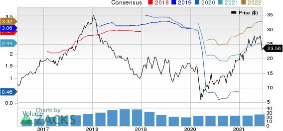 Dana Incorporated Price and Consensus