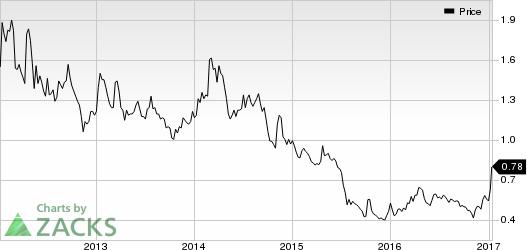 Denison Mines Corp. (DNN) Looks Good: Stock Jumps 14.3%