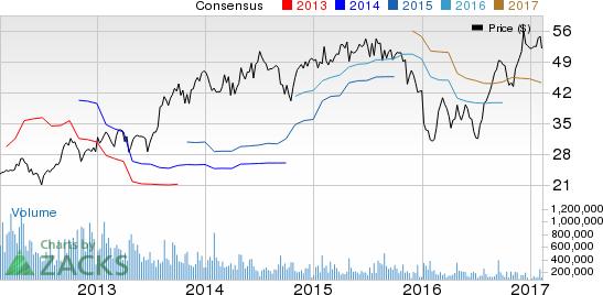 Penske Automotive (PAG) Beats Earnings Estimates in Q4