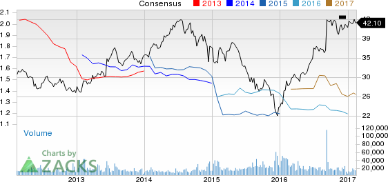 Spectra Energy (SE): What's in the Cards in Q4 Earnings?