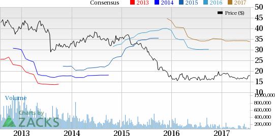 Potash Corp (POT) Misses Q2 Earnings Estimates, Sales Beat
