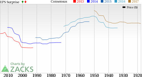 Cerner (CERN) Misses Earnings & Revenue Estimates in Q2