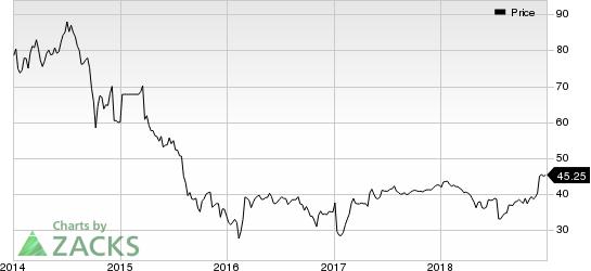 Tribune Media Company Price