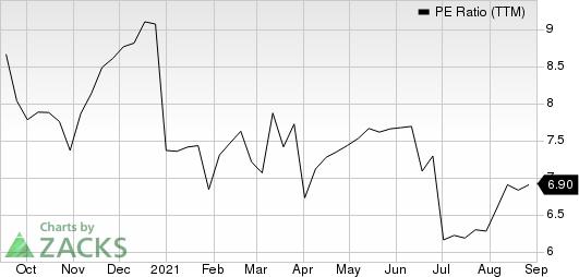 Fidelity National Financial, Inc. PE Ratio (TTM)