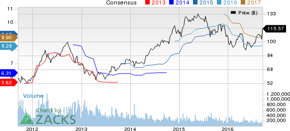 Why You Shouldn't Bet Against Johnson Controls International (JCI) Stock