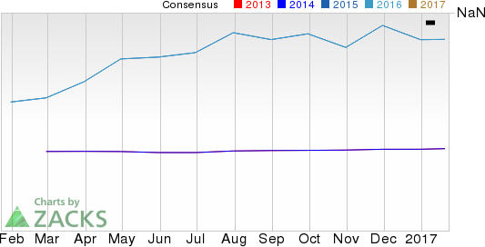 Why CONSOL Energy (CNX) Could Shock the Market Soon