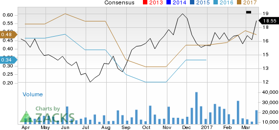 Why Melco Crown Entertainment (MPEL) Could Be Positioned for a Surge