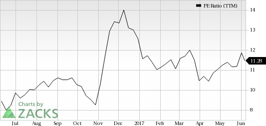 Why Office Depot (ODP) is Such a Great Value Stock Pick Right Now