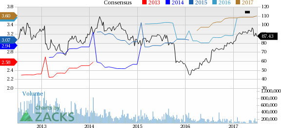 Why Is VMware (VMW) Down 10.6% Since the Last Earnings Report?