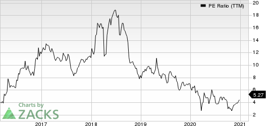 Enova International, Inc. PE Ratio (TTM)