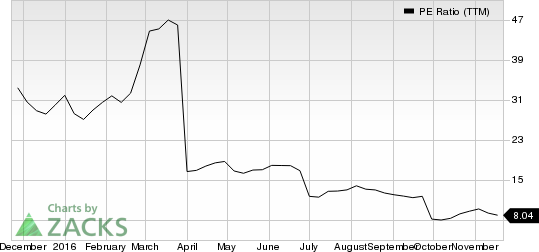Looking for Value? Why It Might Be Time to Try Ternium (TX)