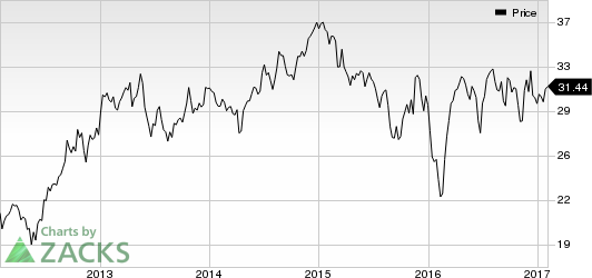 Weyerhaeuser (WY) Misses on Q4 Earnings and Revenues