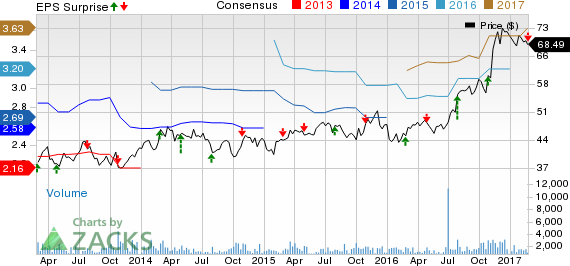 EMCOR (EME) Q4 Earnings Miss Estimates, Revenues Up Y/Y