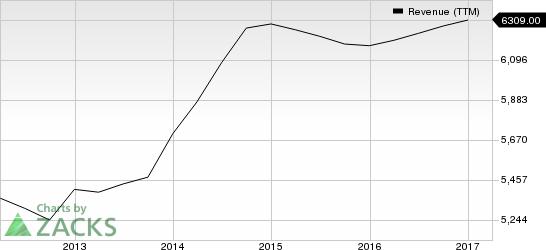 Nielsen, RaceTrac Renew Convenience Store Measurement Deal
