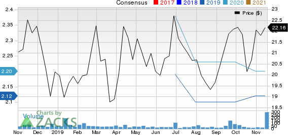 Unity Bancorp, Inc. Price and Consensus