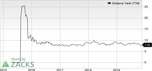 Enviva Partners, LP Dividend Yield (TTM)