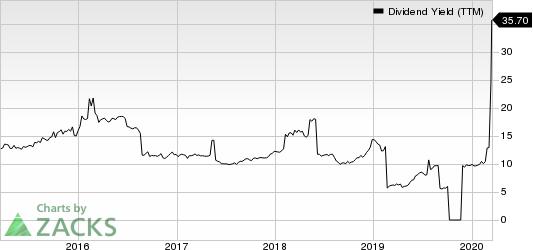 Medley Capital Corporation Dividend Yield (TTM)