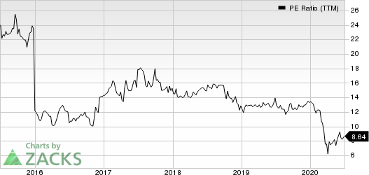 Central Valley Community Bancorp PE Ratio (TTM)