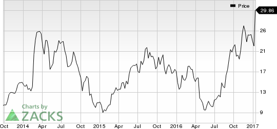 Applied Optoelectronics (AAOI) Jumps: Stock Rises 31.4%