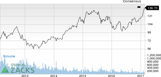 Zions (ZION) Up 5.5% Since Earnings Report: Can It Continue?