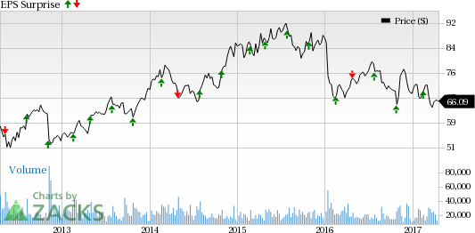 Will Express Scripts (ESRX) Q1 Earnings Hold a Surprise?