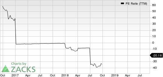 MR. COOPER GROUP INC PE Ratio (TTM)