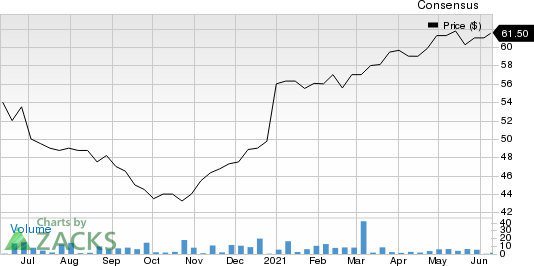 Citizens Financial Services Inc. Price and Consensus