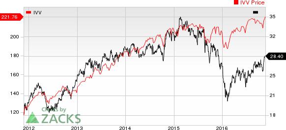 Biotech Stock Roundup: Acorda Stops Ampyra PSWD Development, CRL for Spectrum's Qapzola