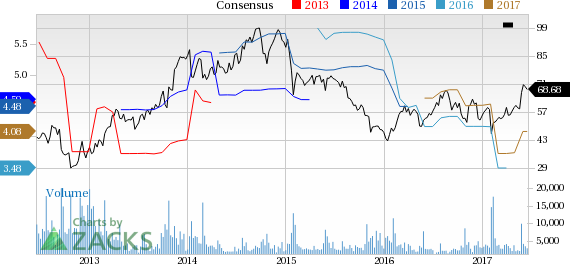 Top Ranked Momentum Stocks to Buy for June 19th