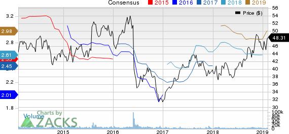 Coca-Cola European Partners PLC Price and Consensus
