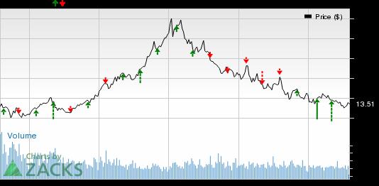 Mpel stock options