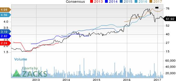 Tyson Foods (TSN) Down 4.3% Since Earnings Report: Can It Rebound?