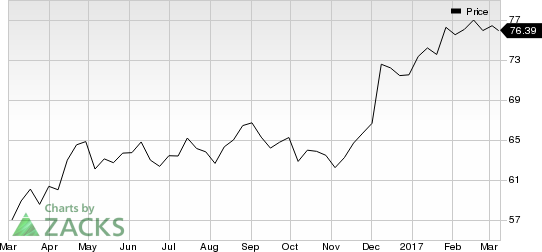 3 Reasons Momentum Stock Investors Will Love Bank of Montreal (BMO)